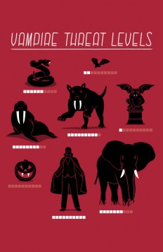 David Soames — Vampire Threat Levels Prints Available Here