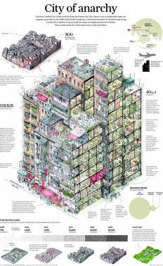 City of Anarchy: Kowloon Walled City Illustrated › Nerdcore