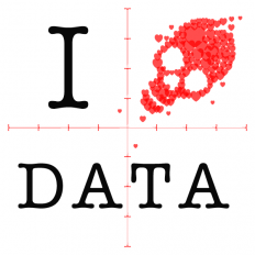 When OPEN DATA Goes Wrong