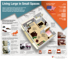 Space Saving Furniture to Feel you Large | JSA Consultancy Services