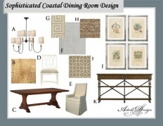 The Phases of an Interior Design Project — Phase #2: Schematic Design — DESIGNED