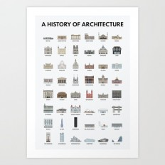 A HISTORY OF ARCHITECTURE Art Print by Luke Blackamore | Society6
