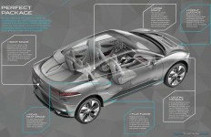 Jaguar I-Pace Concept Explores EV Design Dimension