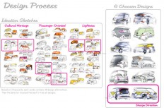 Success story: Car Design Academy former student breaks into the car design industry - Car Body Design