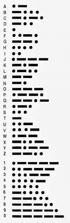 Morse Code for Kids and Morse Code Alphabet - Ency123