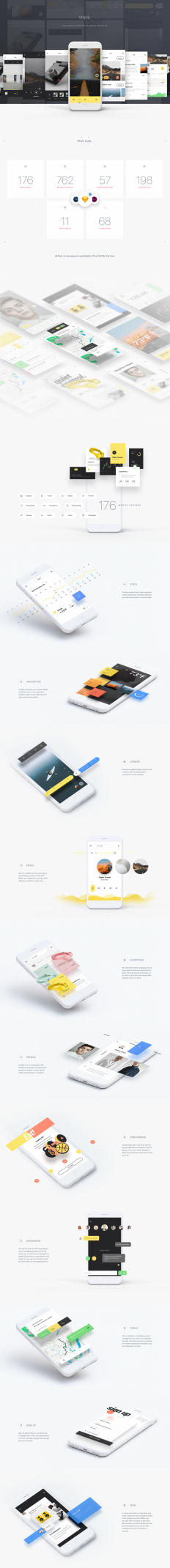 MNML – Free Multi-purpose iOS UI Kit for Sketch, PS & XD on Inspirationde