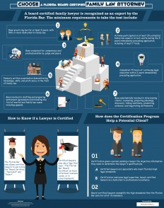 Things to Know About Florida Board Certified Family Law Attorneys [Infographic]