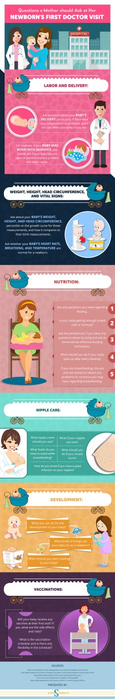 Things to Ask at Your Newborn's First Doctor Visit [Infographic] - Starks Pediatrics at Mallard Creek, PLLC