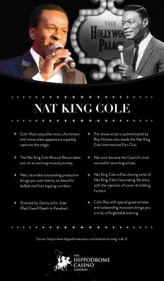 Hippodrome Casino — Nat King Cole