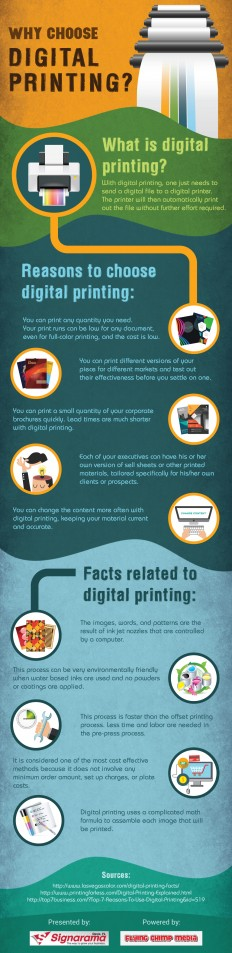Need and Importance of Digital Printing [Infographic] - Blog by SIGN A RAMA Davie, FL