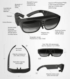 ODG - System - Products - R-7 Smartglasses