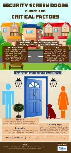 What to look for in a Security Screen Door [Infographic] - Geelong Security Doors