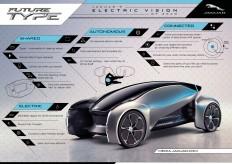Jaguar Future Type Concept Design Panel - Car Body Design