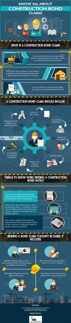 Infographic : Things You Must Know About Construction Bond Claims