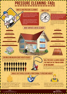 Infographic : Things You Must Be Aware of About Pressure Cleaning - Pressure Cleaning & Painting Service Davie FL, Fort Lauderdale, Hollywood Florida