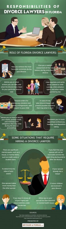 Florida Divorce Lawyers: Role and Responsibilities