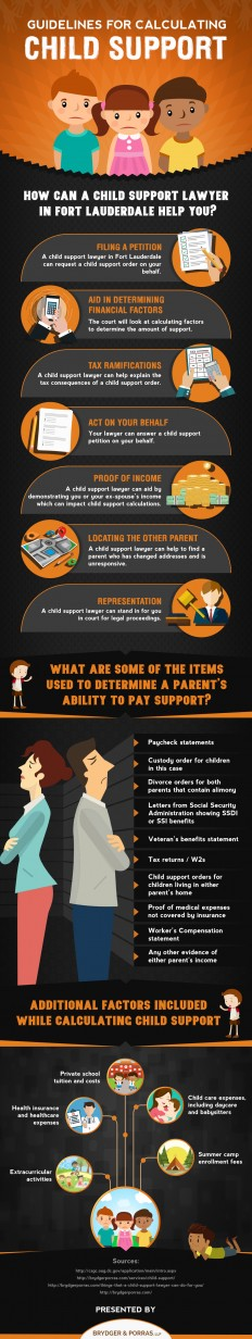 Child Support Calculation Guidelines [Infographic]