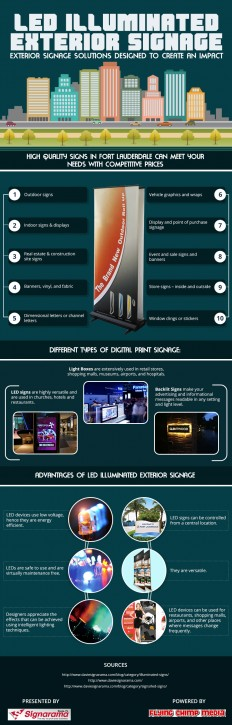 Different Types of LED Illuminated Exterior Signage [INFOGRAPHIC] - Blog by SIGN A RAMA Davie, FL