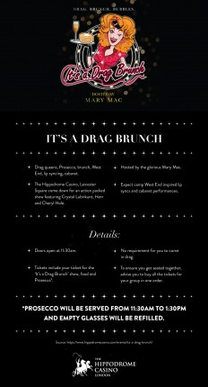 Hippodrome Casino — It's A Drag Brunch