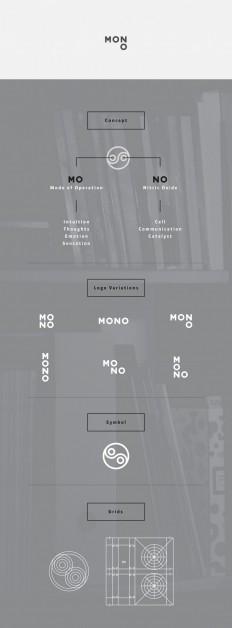 MONO & Co / Studio Branding on Inspirationde