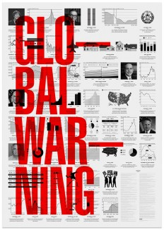 Global Warning on Inspirationde