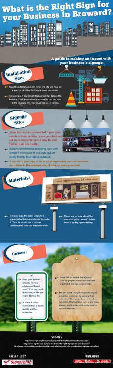 Find Out the Right Signage for Your Business [INFOGRAPHIC] - Blog by SIGN A RAMA Davie, FL