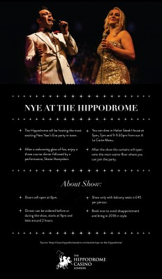 Hippodrome Casino — NYE AT THE HIPPODROME