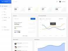 CRM-Dashboard | Inspire Design