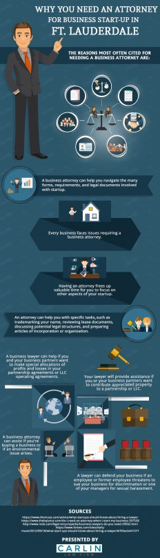 Infographic: Reasons for Hiring a Business Attorney | Carlin Law Firm