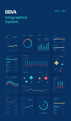 BBVA Infographic System on