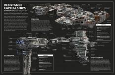 Star-Wars-The-Last-Jedi-Incredible-Cross-Sections-Illustrations-Kemp-Remillard-02.jpg (1800×1189)