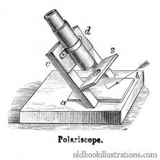 Polariscope – Old Book Illustrations