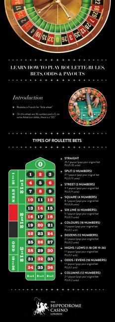 Hippodrome Casino — Play Roulette at Hippodrome Casino London