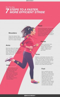 How to Improve Your Running Form on Inspirationde
