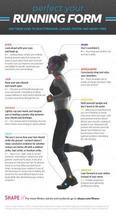 Proper Running Form Cues Infographic on Inspirationde