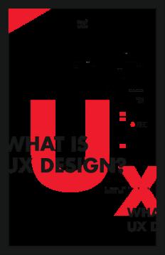 Futur Typographic Posters on Inspirationde