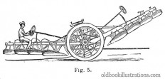 Multiple Plow – Old Book Illustrations