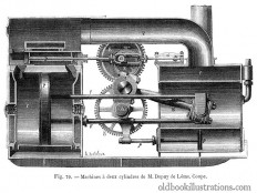 Two-Cylinder Steam Engine – Old Book Illustrations