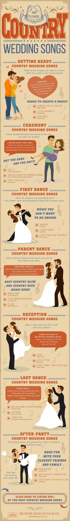 200 Of The Best Of Country Wedding Songs | Wedding Forward