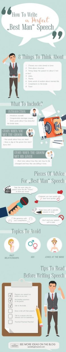 Best Man Speech - How To Write A Perfect One | Wedding Forward