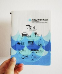 A Day With Water - Pepper & Cinnamon