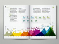 Brockhaus Encyclopedia Infographics