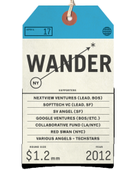 Wander Blog
