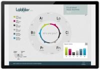 Labbler Music Community Interface