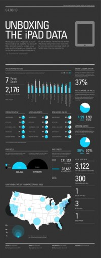 BlickeDeeler • Infographics - Inspiration / infographic - Google Images