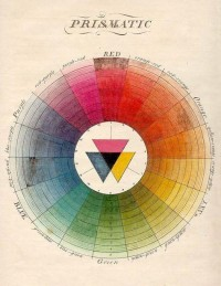 calligraphy colorwheel | Arco Iris