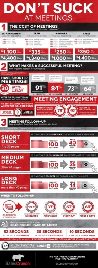 Don't Suck at Meetings The corporate world loves ... | Infographics