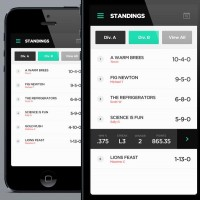 Fantasy Leagues App on
