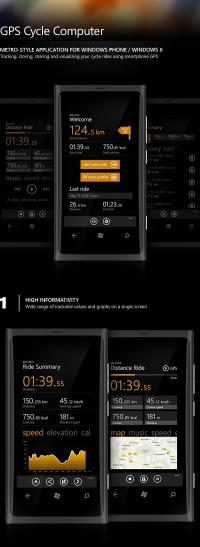 GPS Cycle (Metro application) on