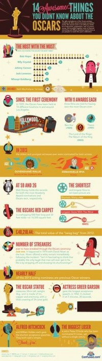 Infographics / Awesome Facts About The Oscars — Designspiration